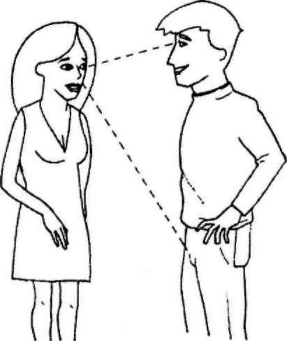 Невербальные жесты и их значение